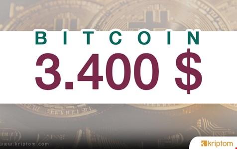 Bitcoin rekora doymuyor! 3400 Dolardan işlem görüyor.