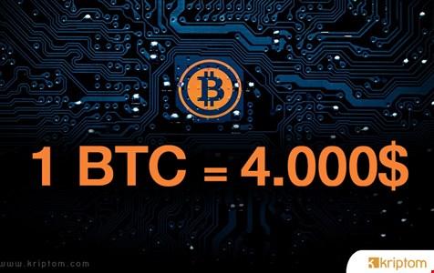 Biz bıktık, Bitcoin bıkmadı! 4.000 dolar!