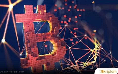 12 Ekim Bitcoin Fiyat Analizi