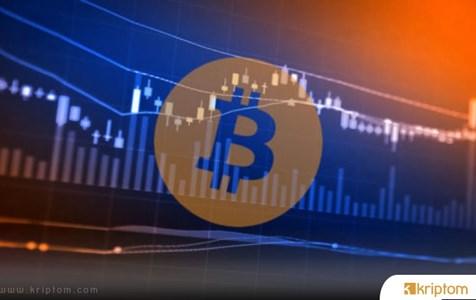 19 Aralık Bitcoin Fiyat Analizi: BTC Kayıplarını Geri Aldı