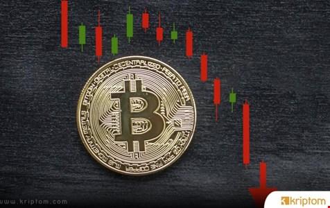 20 Milyon Dolarlık Long Pozisyonu Tasfiye Oldu - Bitcoin 400 Doları Sildi