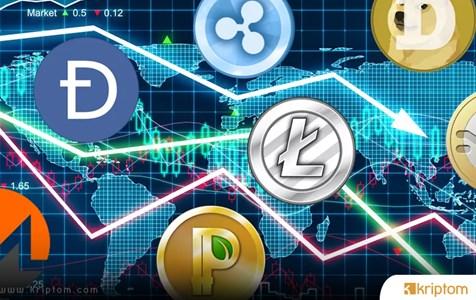 22 Eylül Fiyat Analizi: Bitcoin, Ethereum, Bitcoin Cash, Ripple.