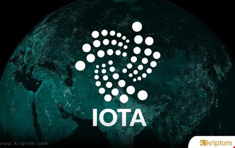 23 Ekim IOTA Fiyat Analizi