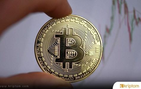 2.500 Dolar Düşen Bitcoin'de İşte Destek ve Direnç Seviyeleri