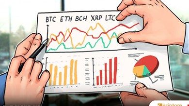 4 Ekim Fiyat Analizi: Bitcoin, Ethereum, Bitcoin Cash, Ripple, Litecoin.
