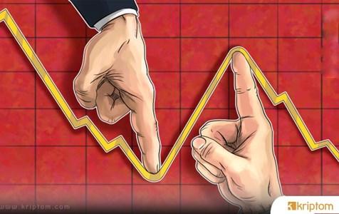 7.300 Dolara Düşen Bitcoin'de Analistler Vadeli İşlemler Piyasasındaki Boşluklara Göz Dikti