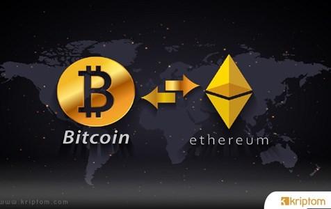 Analist Açıkladı: Bitcoin Bu Seviyeye Çıktığında Ethereum 10.000 Dolar Olacak