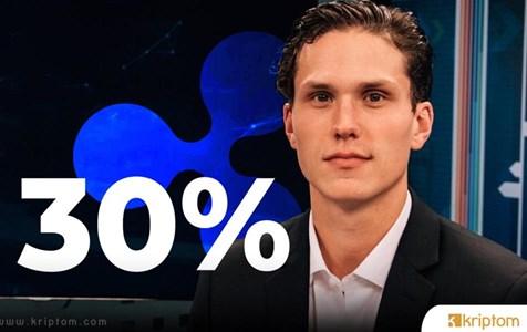 Analist Luke Martin:  XRP Fiyatı Yüzde 30 Daha Yüksek Olmalı