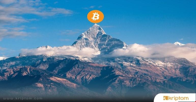 Analistler Bitcoin İçin 2020'de Bu Seviyeleri Öngörüyor