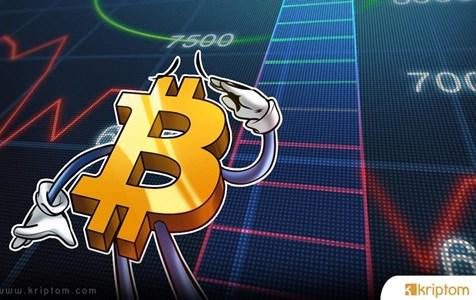 Analistler Bitcoin S&P 500 İlişkisini Sorgulamaya Devam Ediyor