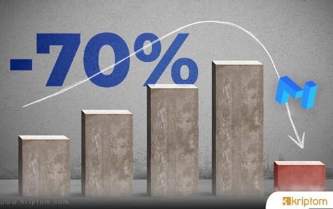 Analistler Bu Altcoin'de Meydana Gelen % 70'lik Düşüşü Bu Sebebe Bağladı