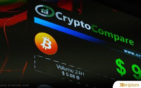 Artık Coinbase'den Öğrenerek COMP Kazanabilirsiniz