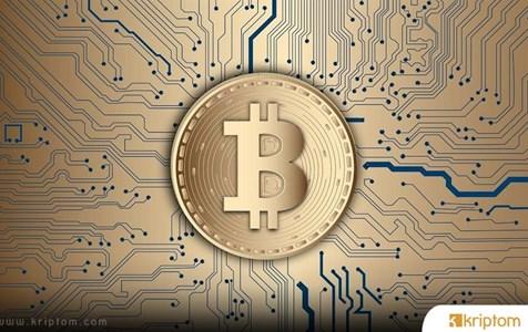 Aya Çıkmaya Hazırlanın - Bitcoin'de İzleyeceğiniz Seviyeler