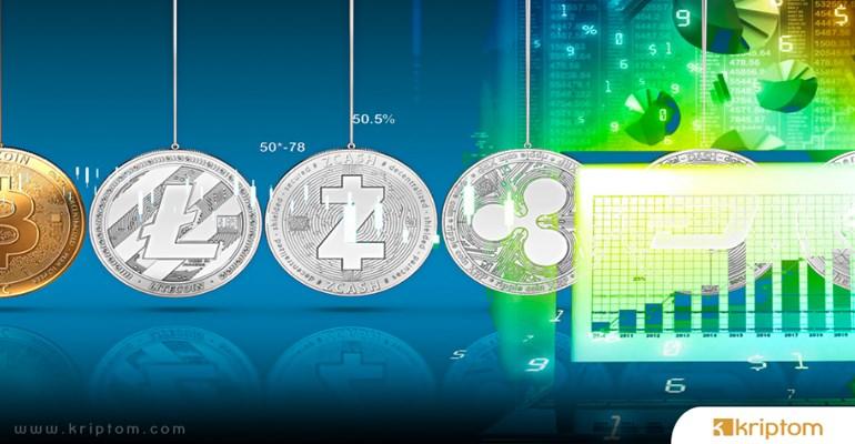BCH, EOS ve LTC Fiyat Öngörüsü - Altcoinlerdeki Dip Algısı Geçti mi?