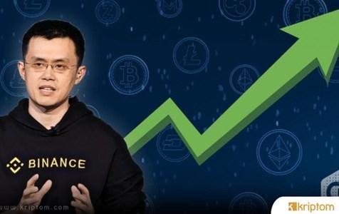 Binance CEO'su Bitcoin (BTC) Fiyat Tahminini Açıkladı – İşte Ayrıntılar