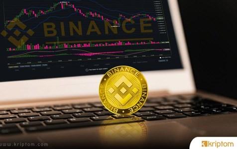 Binance Coin (BNB) Kaldıraçlı Tokenler Artık Binance'de Mevcut