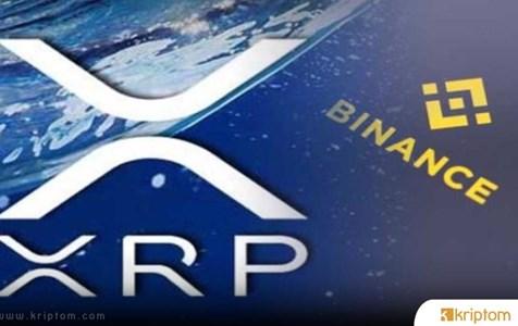 Binance Coin ve XRP  Fiyat Analizi