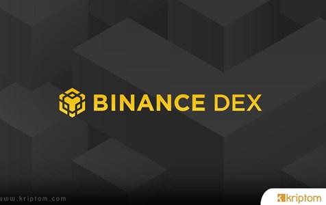 Binance DEX'te Kripto Margin Ticareti Başladı