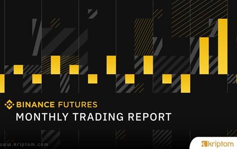 Binance Vadeli İşlemleri 24 Saatlik Bitcoin Ticaret Hacminde Bitmex'i Aştı