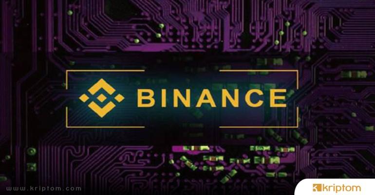 Binance'tan Siber Pazartesi Haftası Satışı