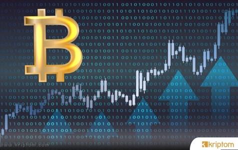 Bitcoin 1 Saatlik İşlem Hacminde Rekor Kırdı