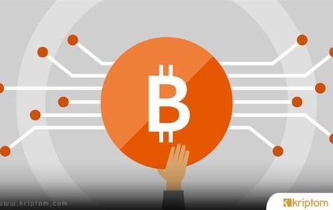 Bitcoin 10.000 Dolardan Döndü – BTC Nereye Gidiyor?