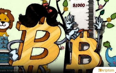 Bitcoin için 10 bin dolar hedefine ulaşıldı