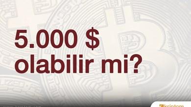Bitcoin kısa süre içerisinde 5.000 dolar olacak!