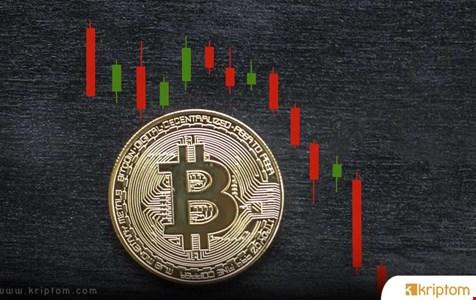 Bitcoin 9.000 Doların Altına indi