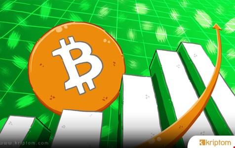Bitcoin 9000 doları aştı