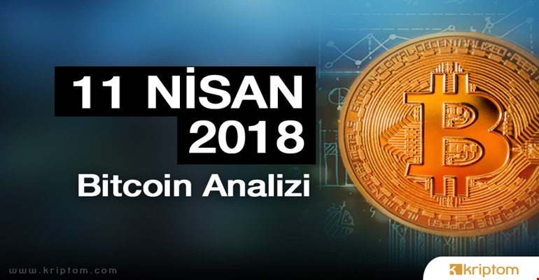 Bitcoin Analizi (11.04.2018)
