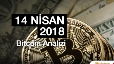 Bitcoin Analizi (14.04.2018)