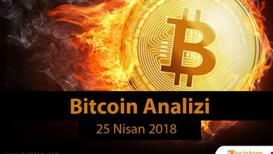 Bitcoin Analizi (25.04.2018)