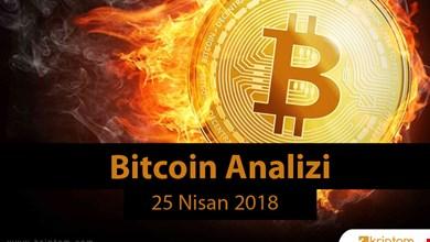 Bitcoin Analizi (25.04.2018)