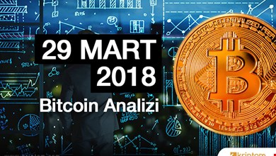 Bitcoin Analizi (29.03.2018)