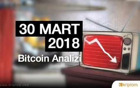 Bitcoin Analizi (30.03.2018)