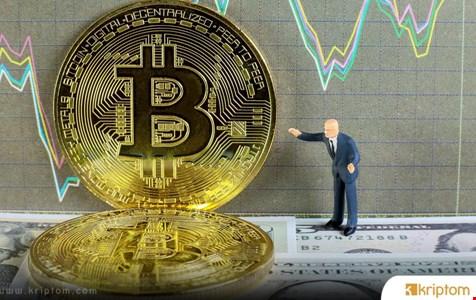 Bitcoin Aniden 300 Dolar Düştü – İşte Düşüş Sebebi