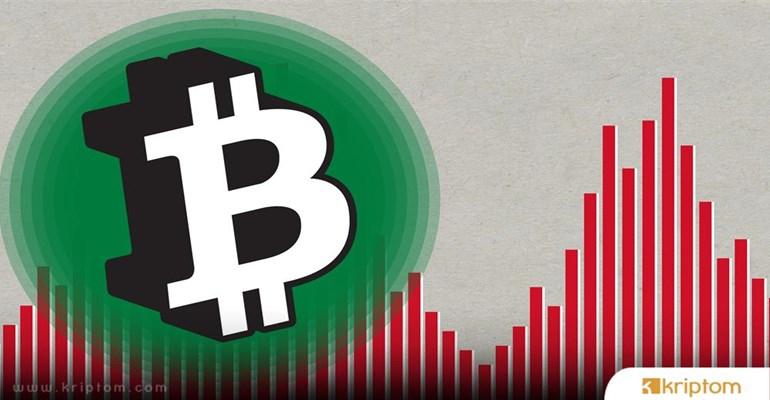 Bitcoin Bağışları Hamas ve İran'a Bağlı Militanlar Arasında Yoğunlaşıyor