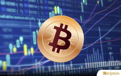 Bitcoin Birikim Arttıkça Bu Ay 12.400 Dolara Kadar Yükselebilir