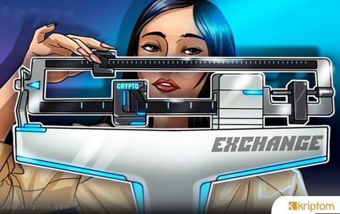 Bitcoin Borsası ErisX Yarın Vadeli İşlemler Platformunu Başlatacak mı?