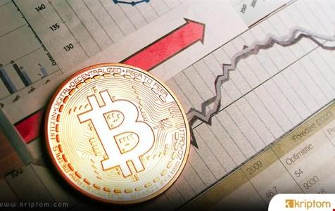 Bitcoin (BTC) Fiyat CME Boşluğunu Dolduruyor – Yatırımcıları Bu Seviyeyi Hedefe Koydu