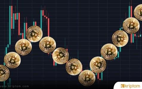 """""""Bitcoin (BTC) Fiyatı Bir Sonraki Finansal Krizde Yüzde 9 Milyonun Üzerinde Yükselebilir"""""""