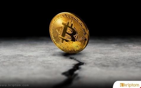 Bitcoin (BTC) FOMO'su 10.000 Dolardan Sonra Başlayabilir