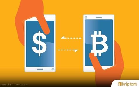 Bitcoin (BTC) Yeni Adres Oluşturmada Ani Artışlar Görüyor