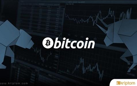 Bitcoin (BTC) Yeni Adres Sayısı Bir Günde % 12 Arttı. Boğaya mı İşaret?