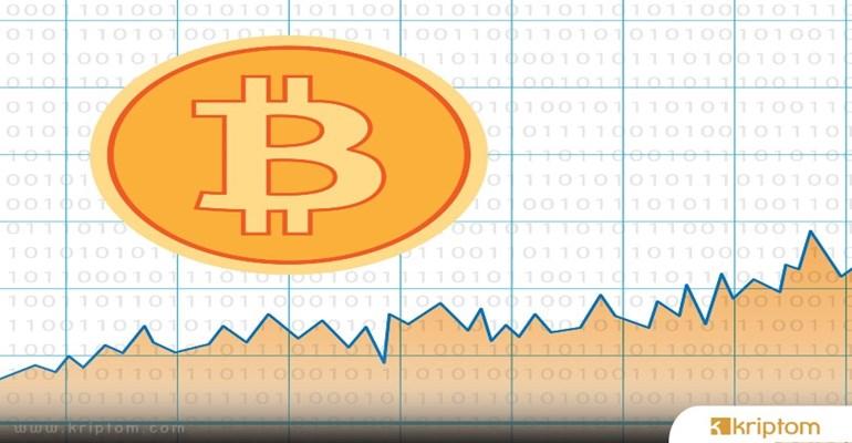 Bitcoin (BTC) Yine Yatay Düzlemde – Sırada Ne Var?