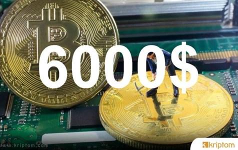 Bitcoin Bu Formasyonu En Son Gösterdiğinde 6.000 Dolara Düşmüştü