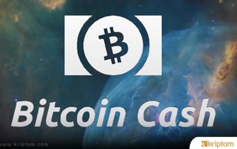 Bitcoin Cash Halvingi Yarın Gerçekleşecek: Bitcoin'in Geleceğini Etkileyecek mi?