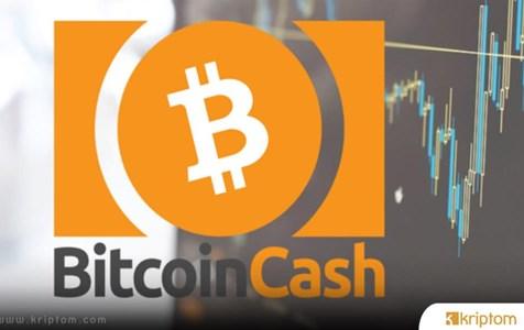 Bitcoin Cash İçin Bu Seviye Ralli Beklentisini Canlandırabilir