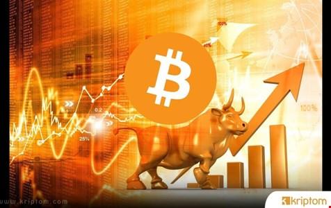 Bitcoin'de Bu Gösterge Yeni Seviyeleri İşaretledi